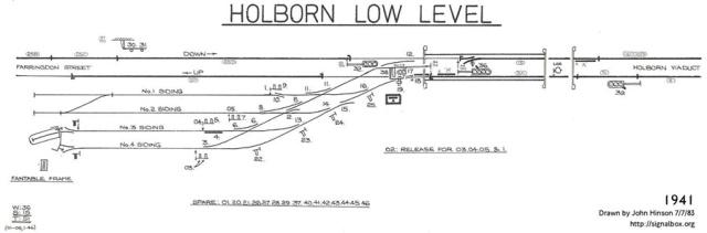 holbornll1941
